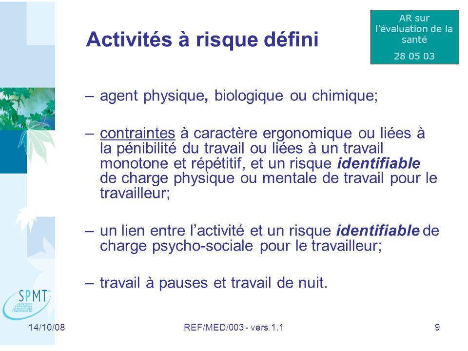 Activités à risque défini