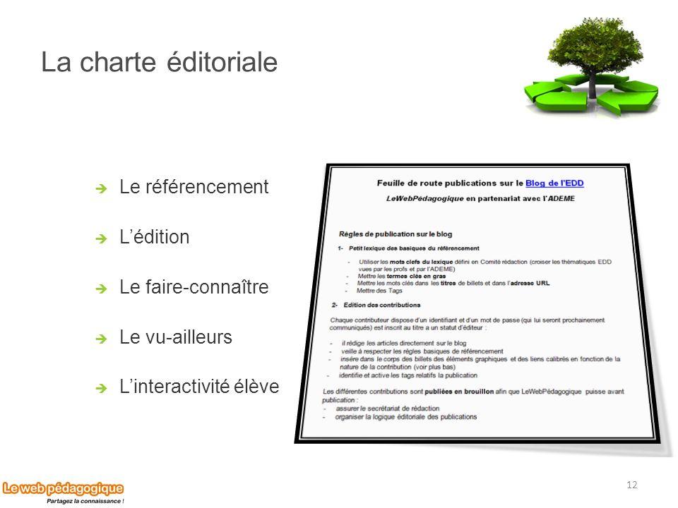 La charte éditoriale Le référencement L'édition Le faire-connaître