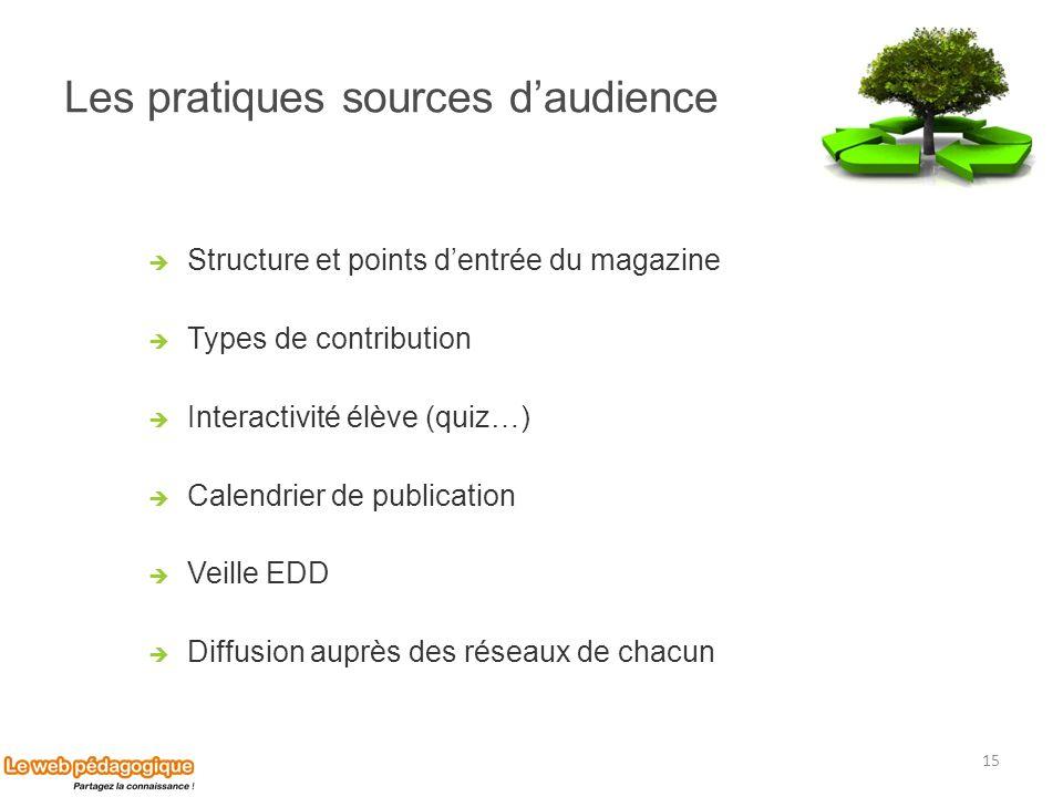 Les pratiques sources d'audience