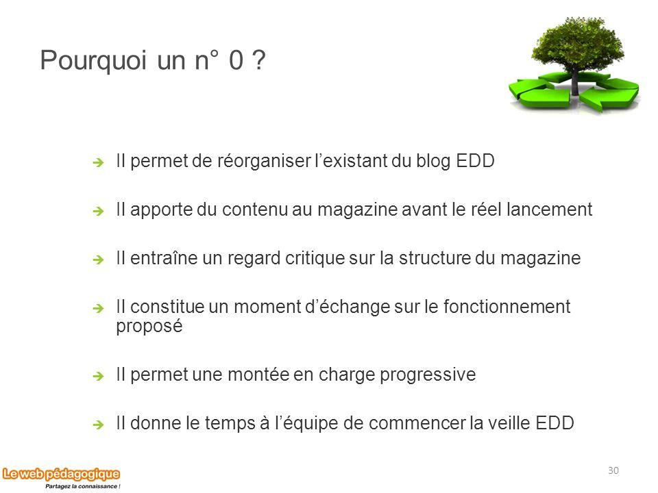 Pourquoi un n° 0 Il permet de réorganiser l'existant du blog EDD