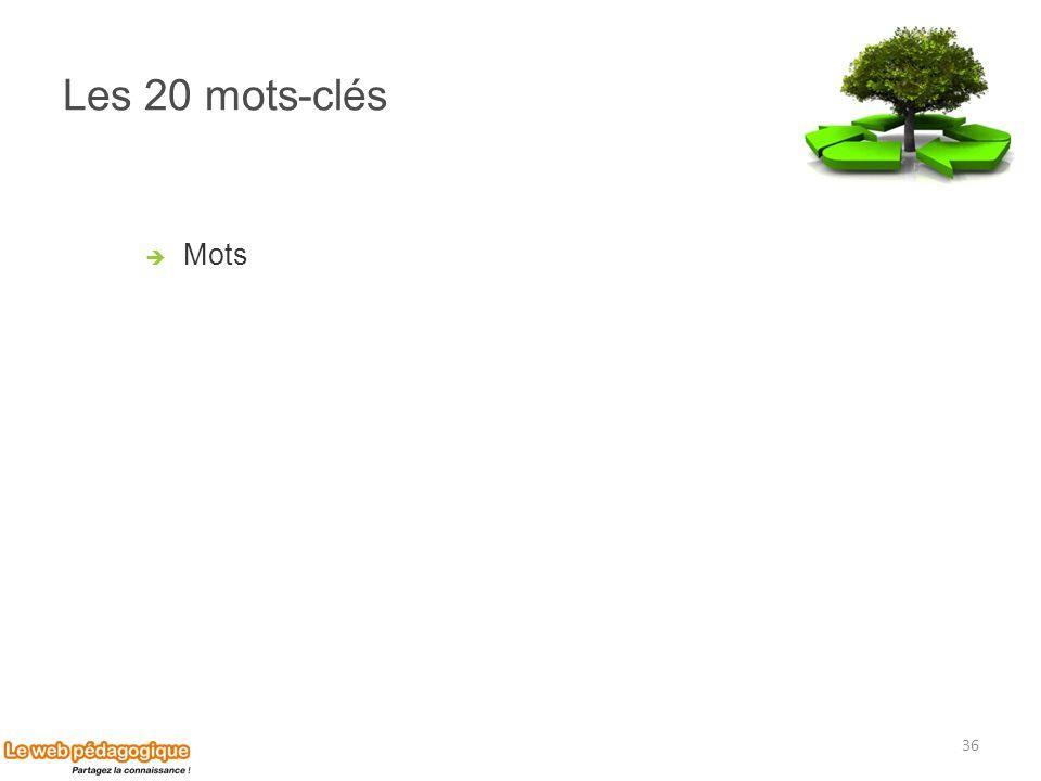Les 20 mots-clés Mots