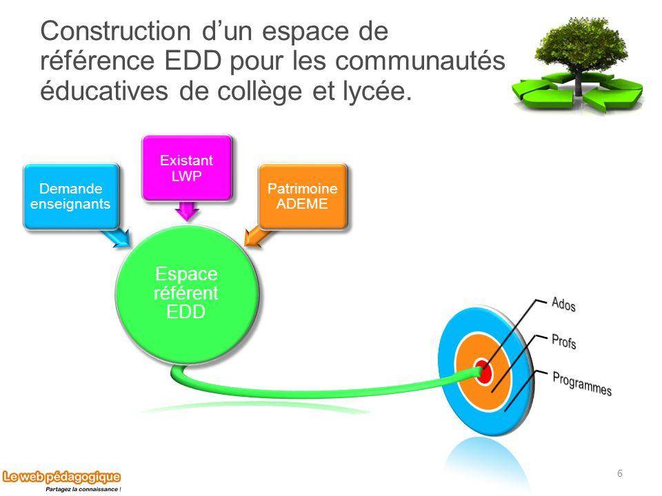 Construction d'un espace de référence EDD pour les communautés éducatives de collège et lycée.