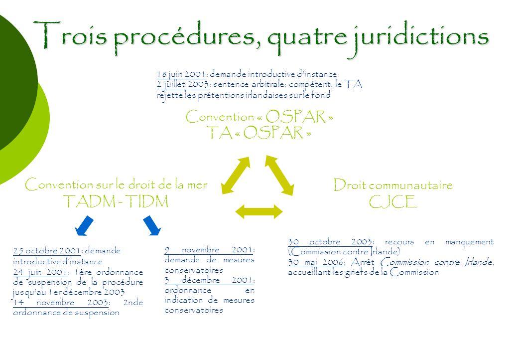 Trois procédures 30 octobre 2003: introduction du recours en manquement Commission c. Irlande (aff. C-459/03))