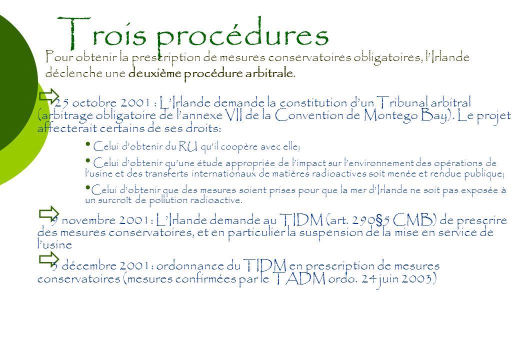 Trois procédures L'Irlande conteste le projet: