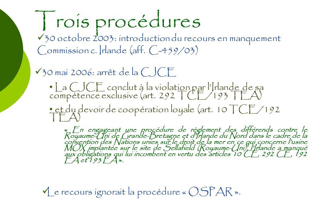 Trois procédures 2 juillet 2003: sentence arbitrale « OSPAR »