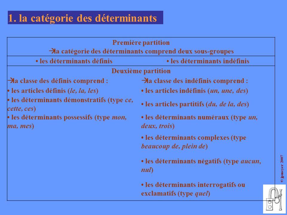 1. la catégorie des déterminants
