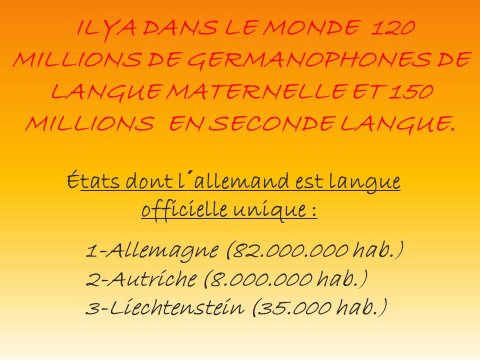 États dont l´allemand est langue officielle unique :