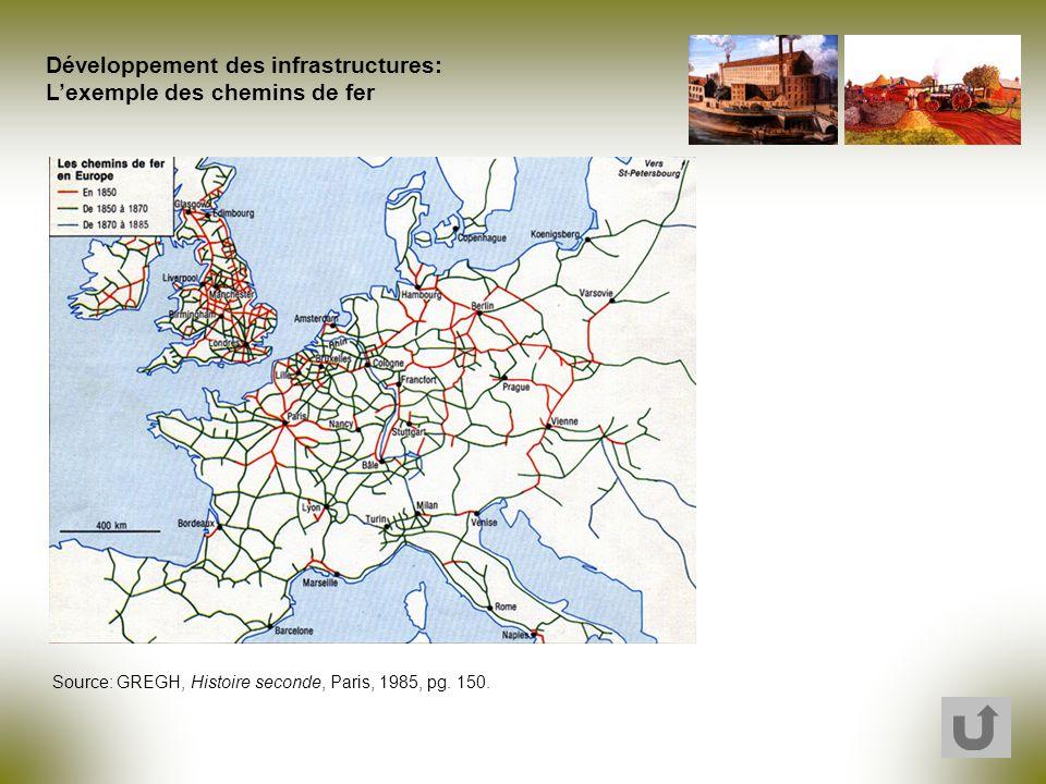 Développement des infrastructures: L'exemple des chemins de fer