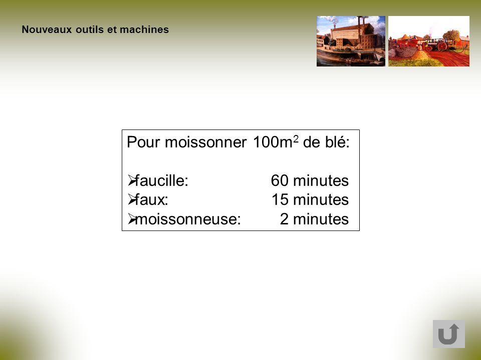 Pour moissonner 100m2 de blé: faucille: 60 minutes faux: 15 minutes