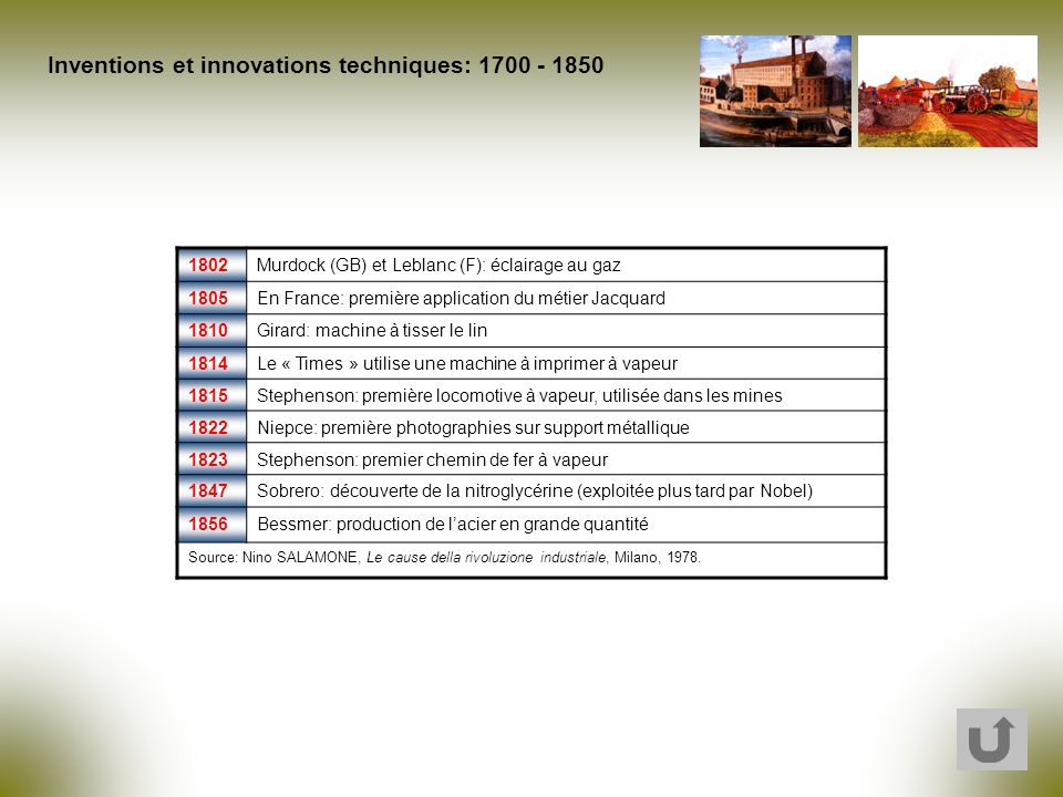 Inventions et innovations techniques: 1700 - 1850
