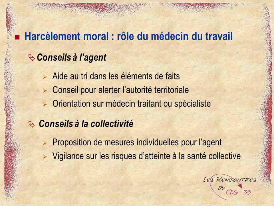 Harcèlement moral : rôle du médecin du travail