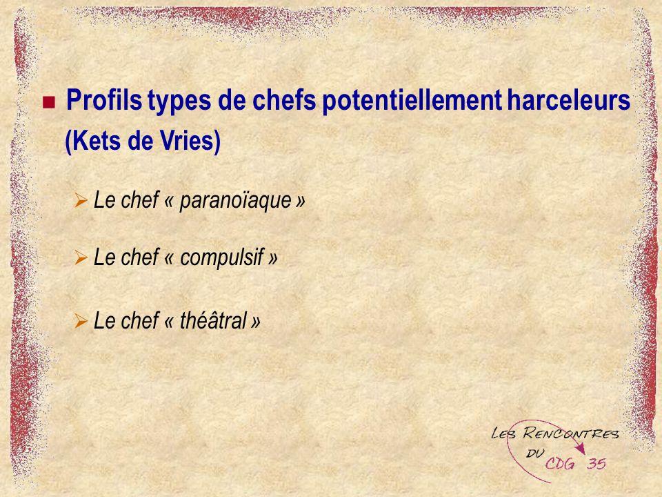 Profils types de chefs potentiellement harceleurs