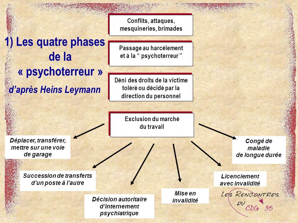 1) Les quatre phases de la « psychoterreur »