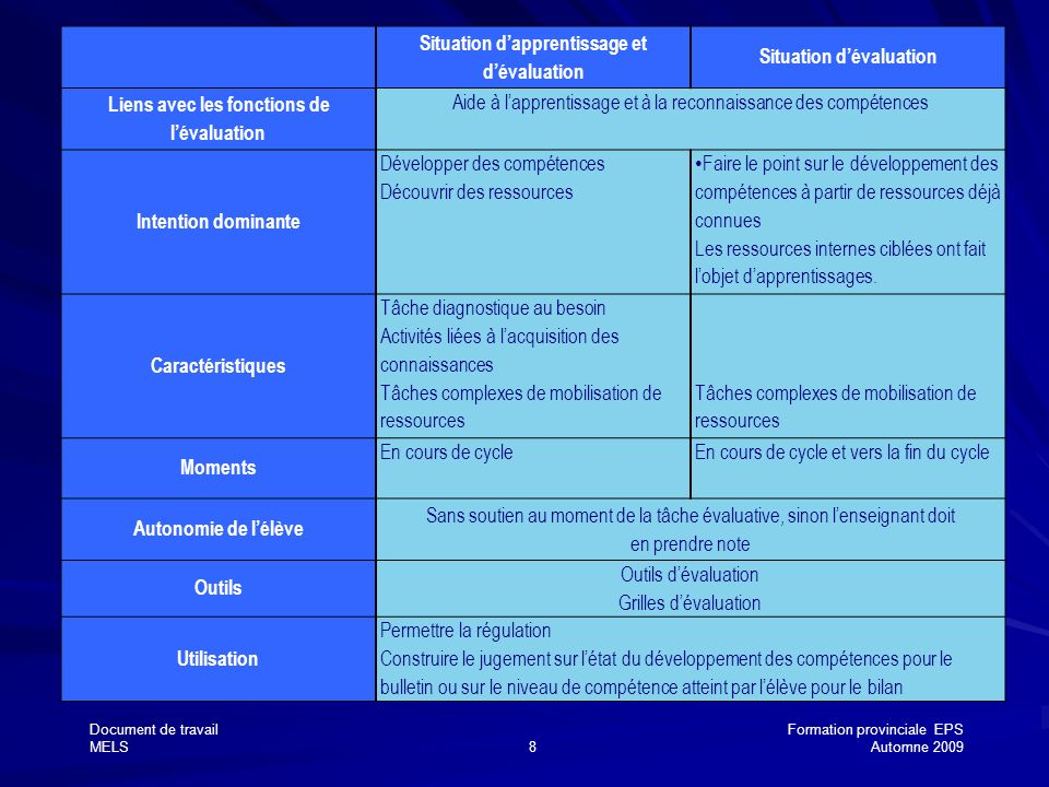Situation d'apprentissage et d'évaluation Situation d'évaluation