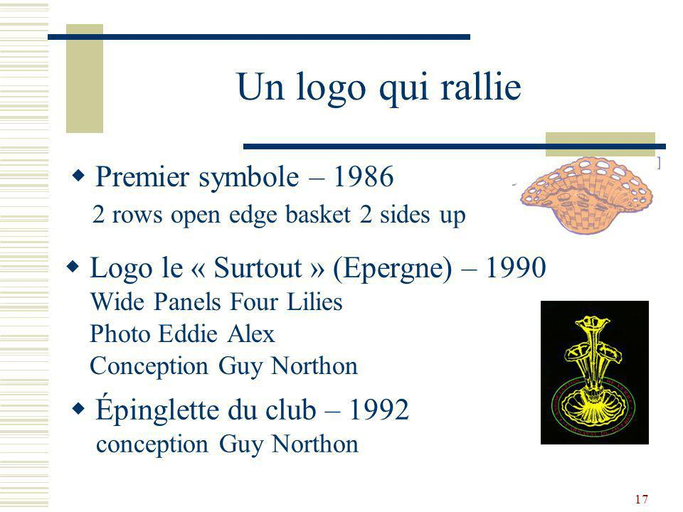 Un logo qui rallie Premier symbole – 1986 2 rows open edge basket 2 sides up.