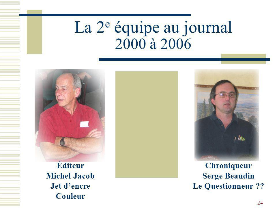 Chroniqueur Serge Beaudin