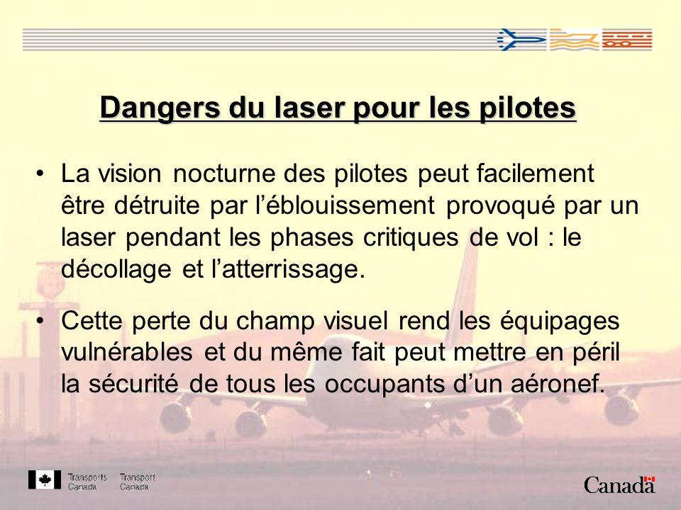Dangers du laser pour les pilotes