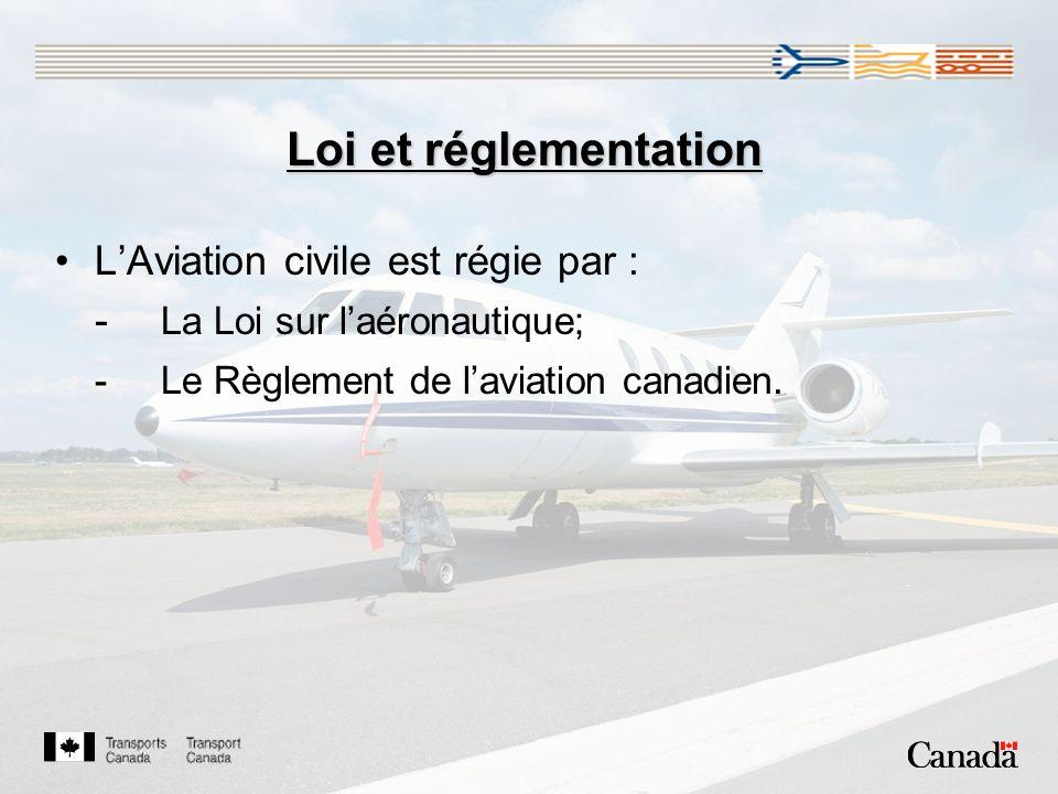 Loi et réglementation L'Aviation civile est régie par :