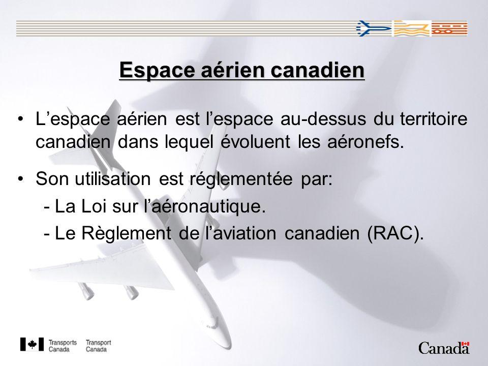 Espace aérien canadien