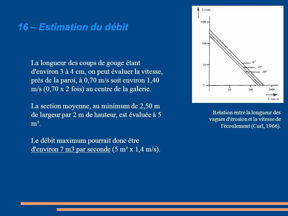 16 – Estimation du débit