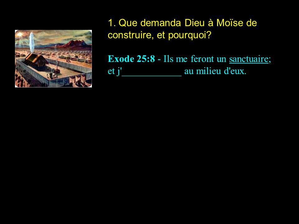 1. Que demanda Dieu à Moïse de construire, et pourquoi
