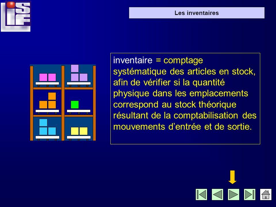 inventaire = comptage systématique des articles en stock, afin de vérifier si la quantité physique dans les emplacements correspond au stock théorique résultant de la comptabilisation des mouvements d'entrée et de sortie.