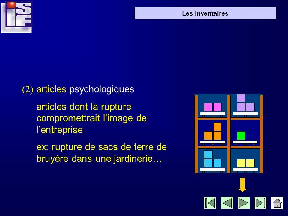 (2) articles psychologiques