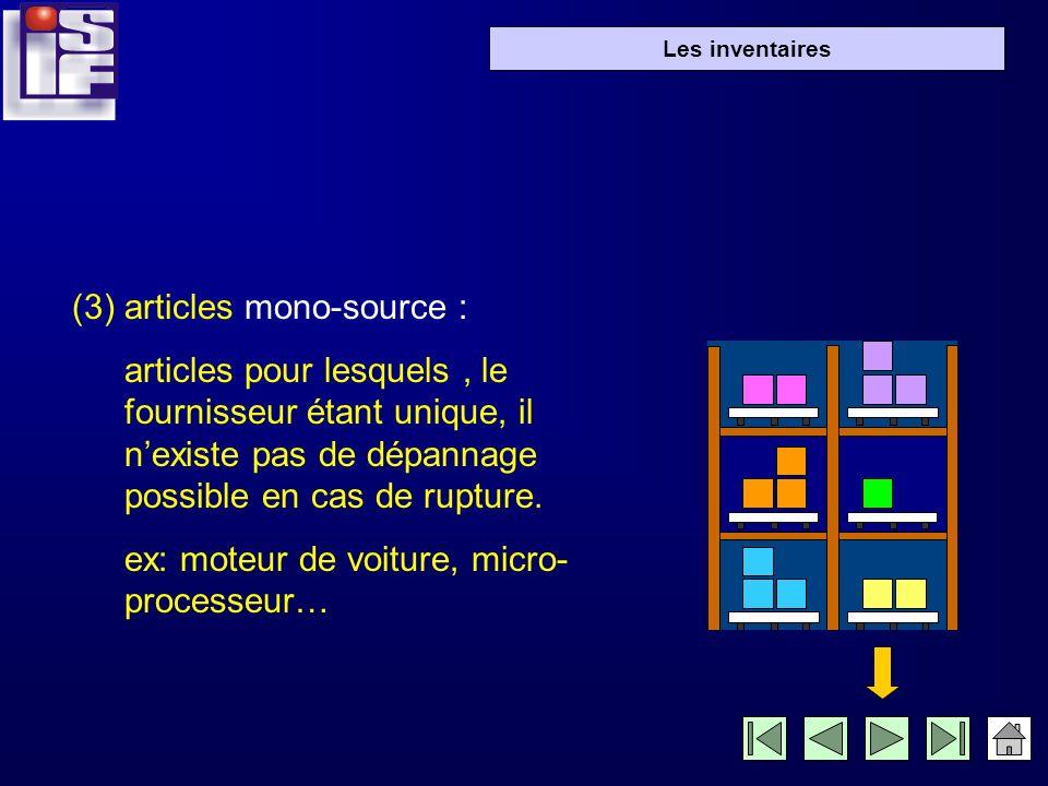 articles mono-source :