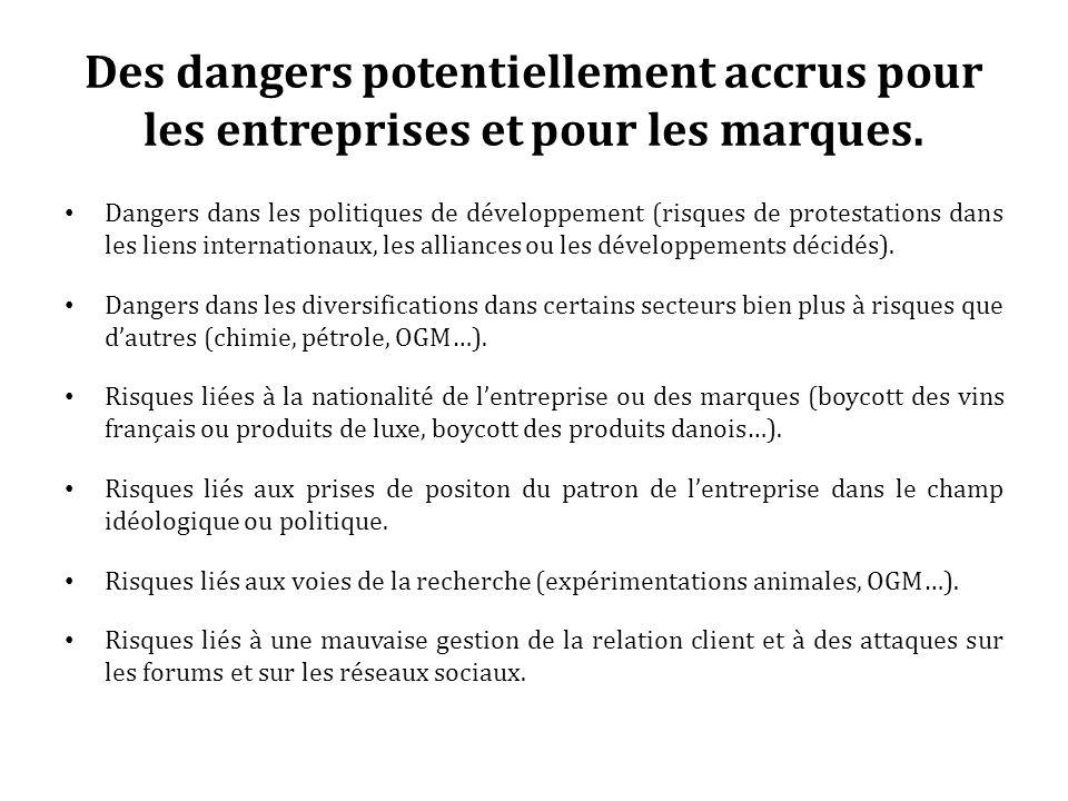 Des dangers potentiellement accrus pour les entreprises et pour les marques.