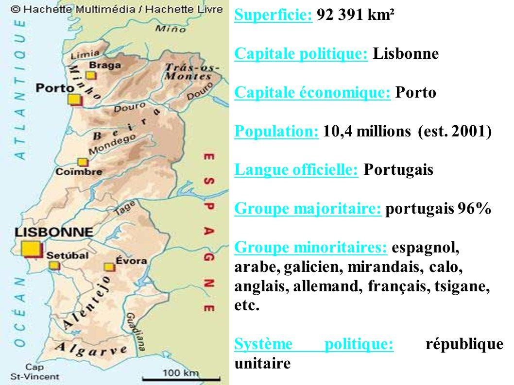 Superficie: 92 391 km² Capitale politique: Lisbonne. Capitale économique: Porto. Population: 10,4 millions (est. 2001)