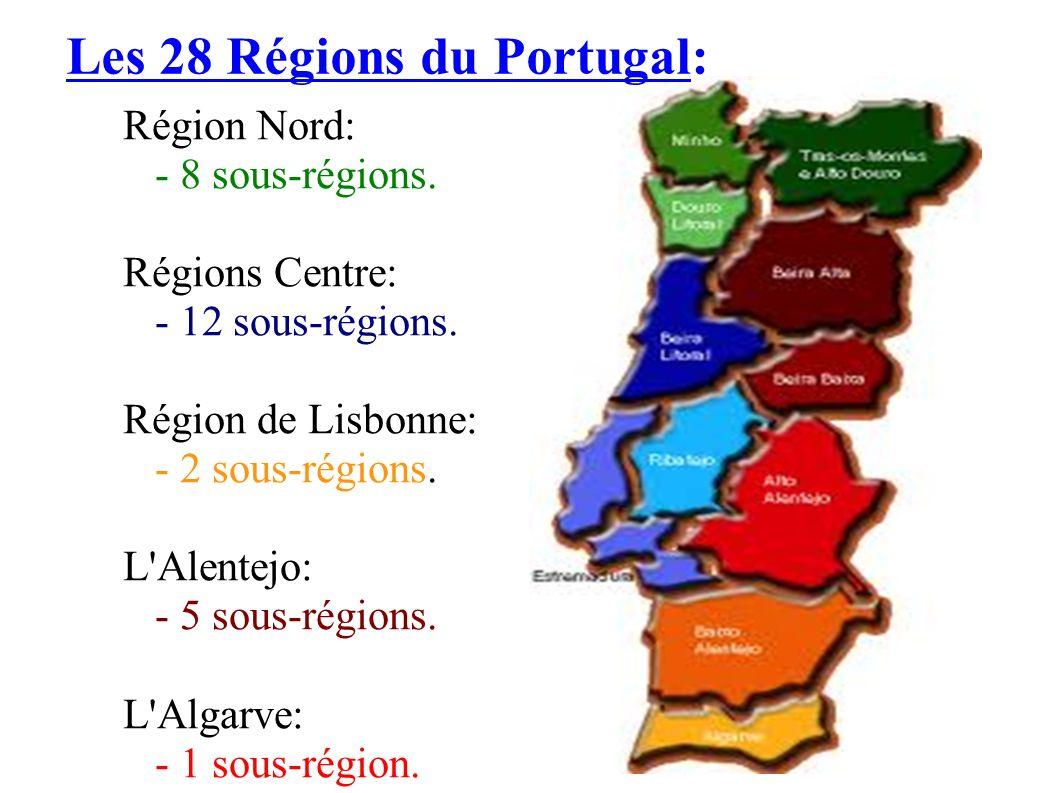 Les 28 Régions du Portugal: