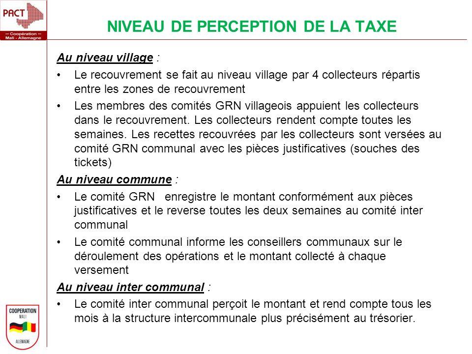 NIVEAU DE PERCEPTION DE LA TAXE