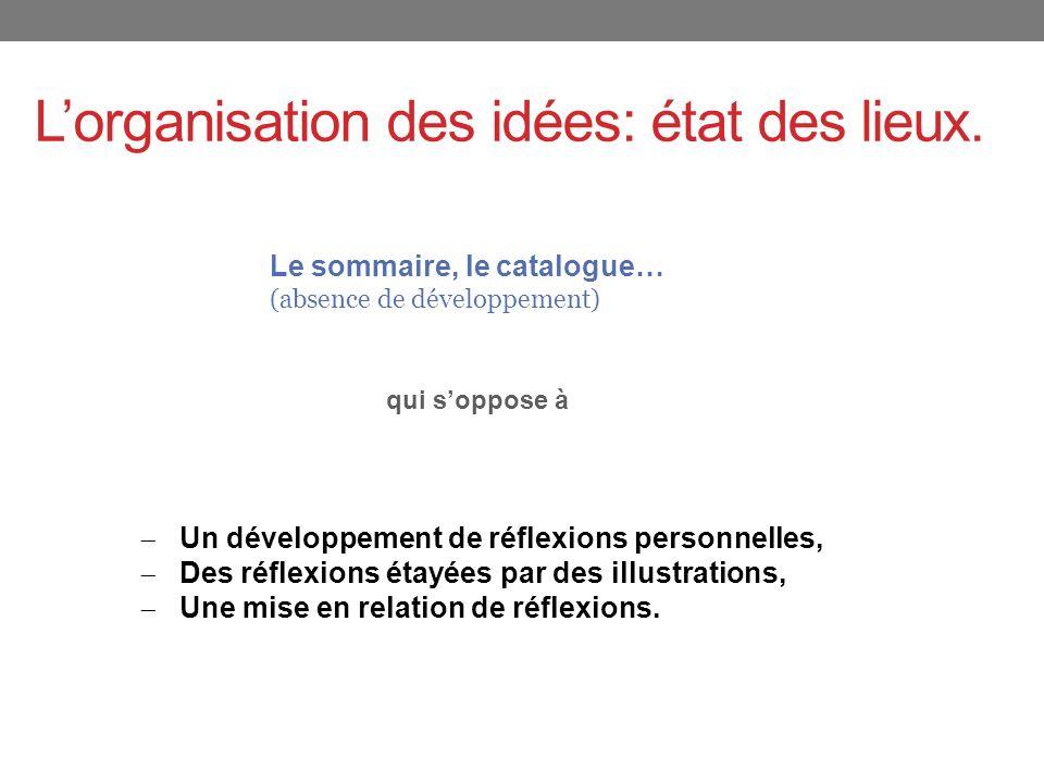 L'organisation des idées: état des lieux.