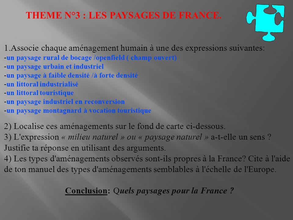 Conclusion: Quels paysages pour la France