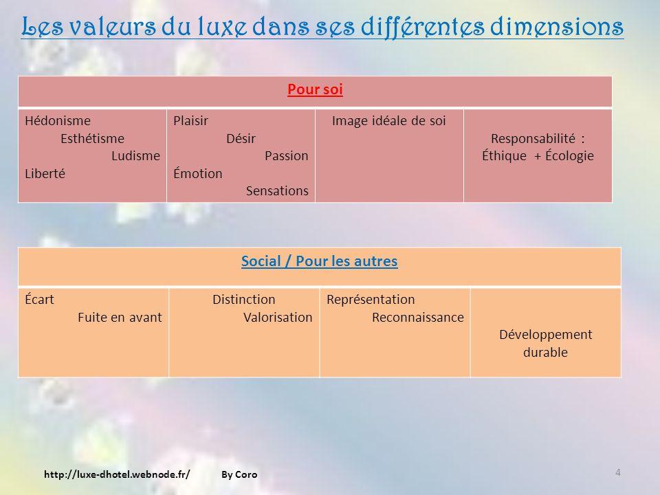 Les valeurs du luxe dans ses différentes dimensions