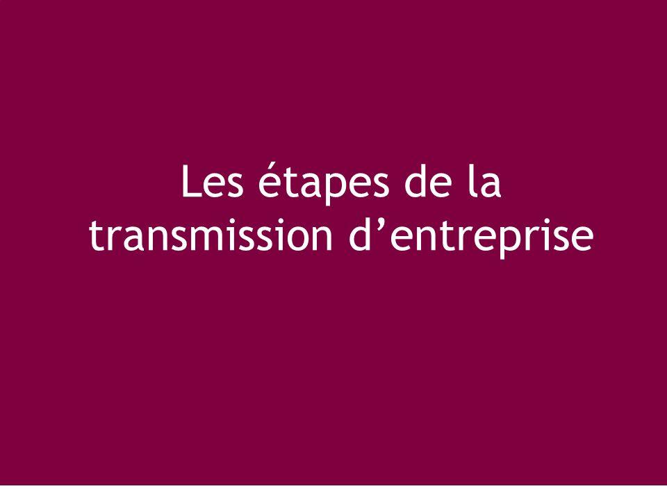 Les étapes de la transmission d'entreprise