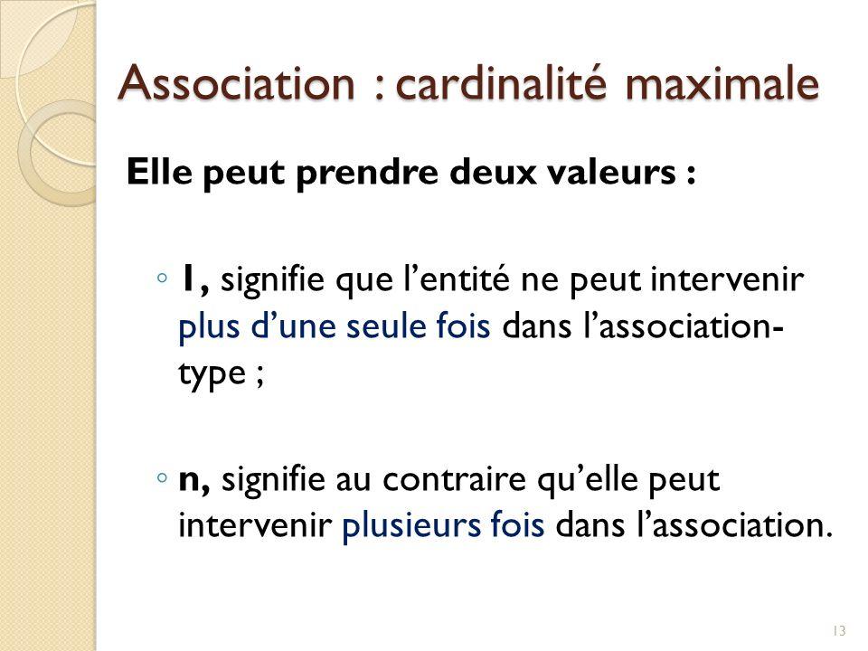Association : cardinalité maximale