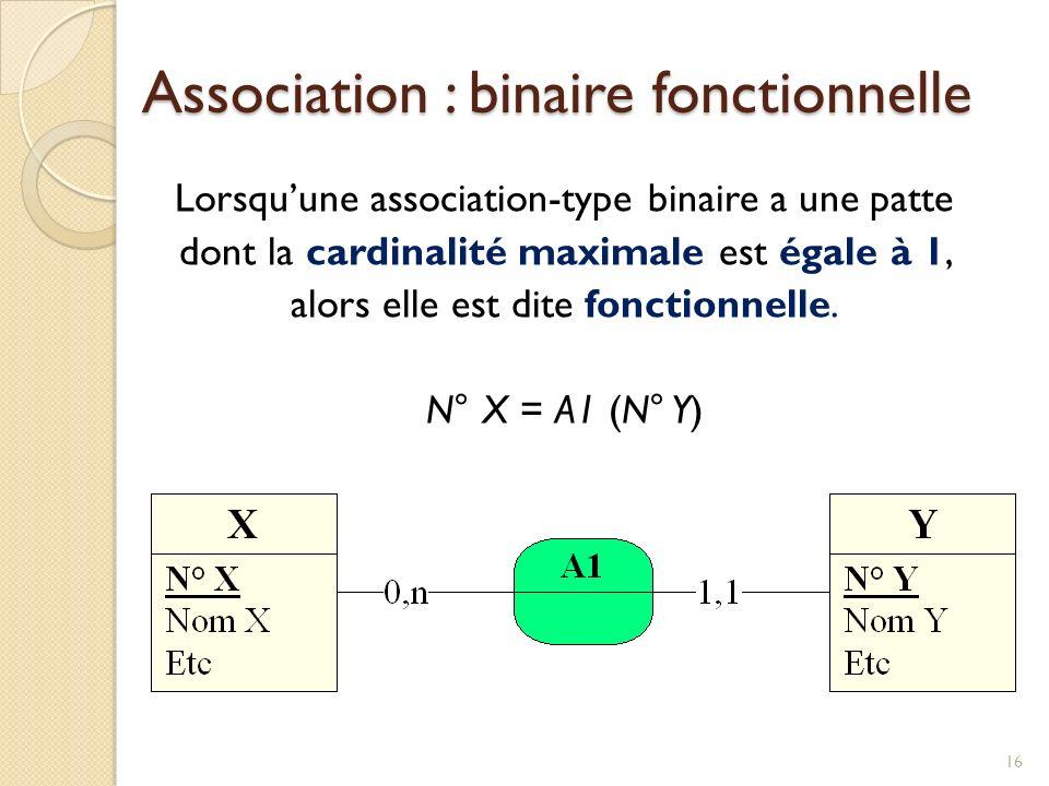 Association : binaire fonctionnelle