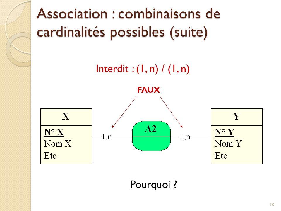 Association : combinaisons de cardinalités possibles (suite)