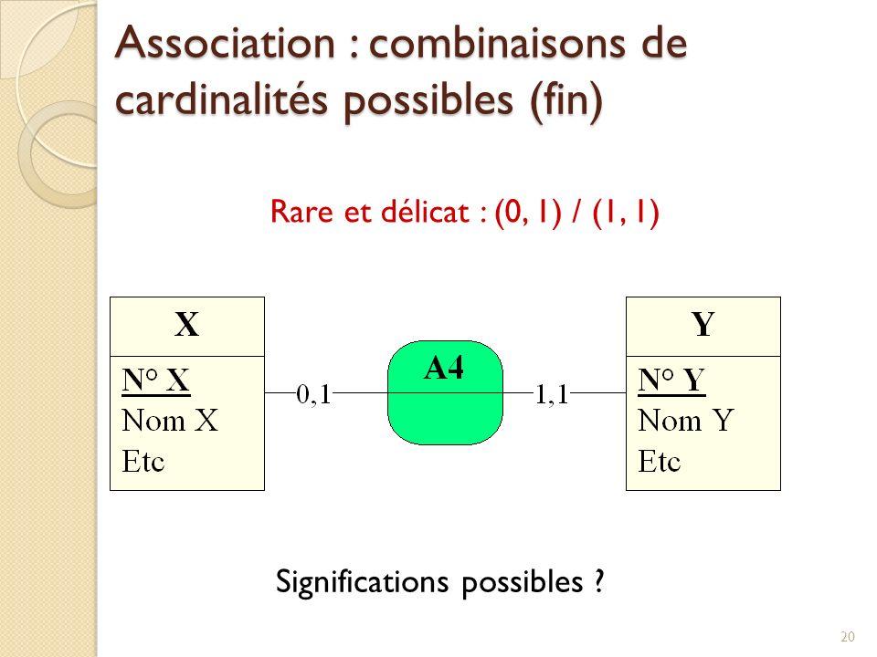 Association : combinaisons de cardinalités possibles (fin)