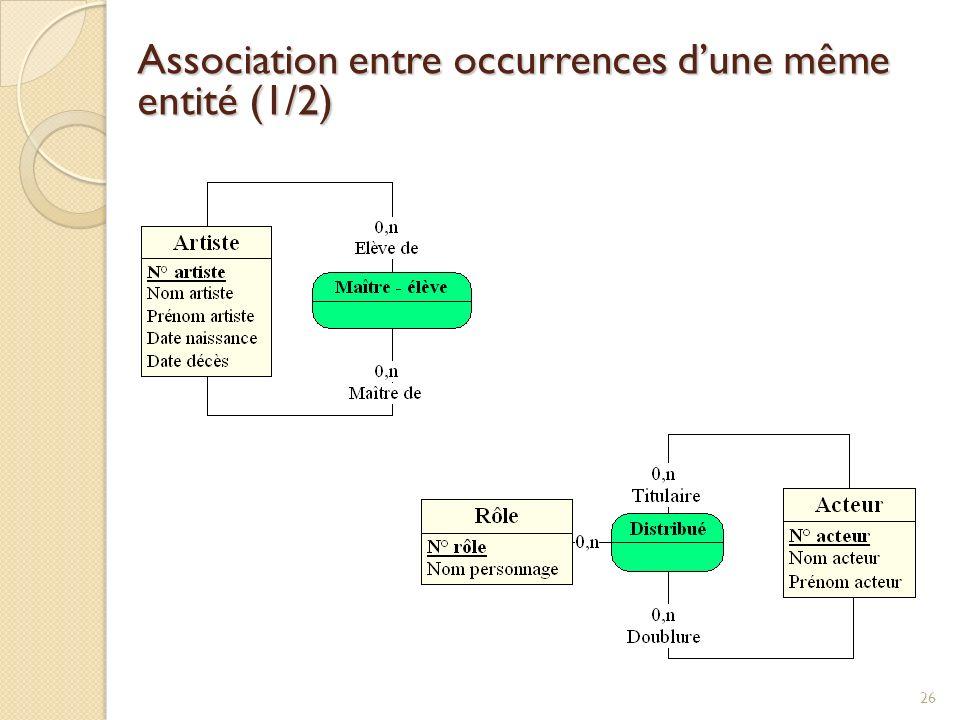 Association entre occurrences d'une même entité (1/2)