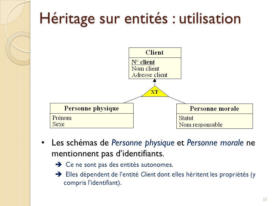 Héritage sur entités : utilisation