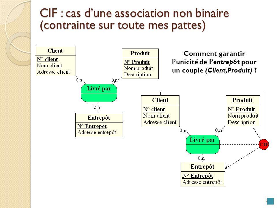 CIF : cas d'une association non binaire (contrainte sur toute mes pattes)