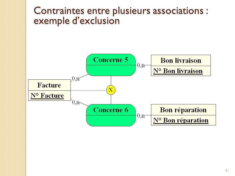 Contraintes entre plusieurs associations : exemple d'exclusion