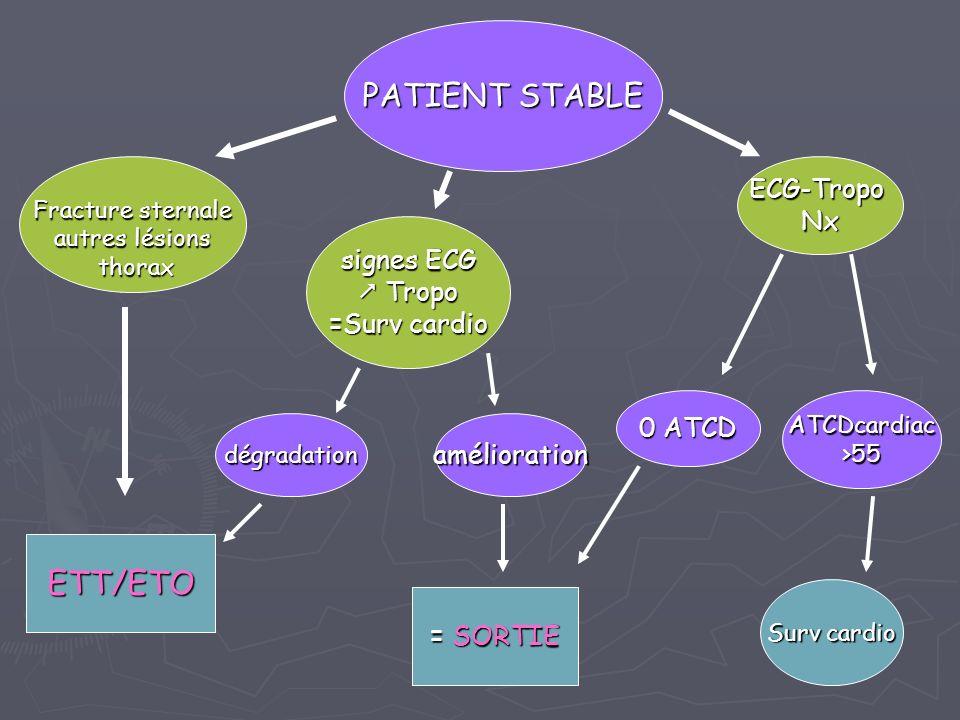 PATIENT STABLE ETT/ETO ECG-Tropo Nx signes ECG  Tropo =Surv cardio