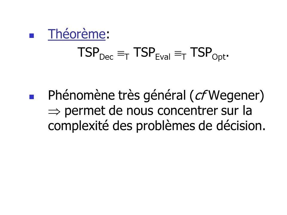 TSPDec T TSPEval T TSPOpt.