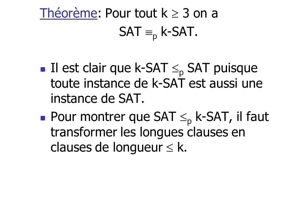 Théorème: Pour tout k  3 on a