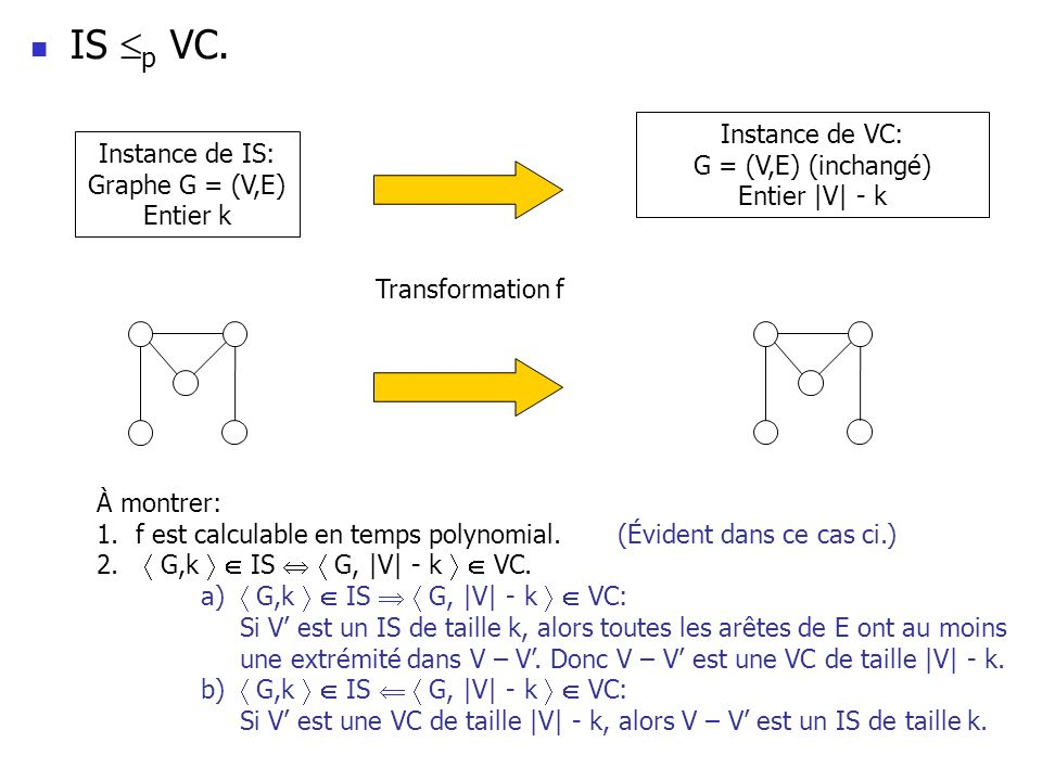 IS p VC. Instance de VC: G = (V,E) (inchangé) Instance de IS: