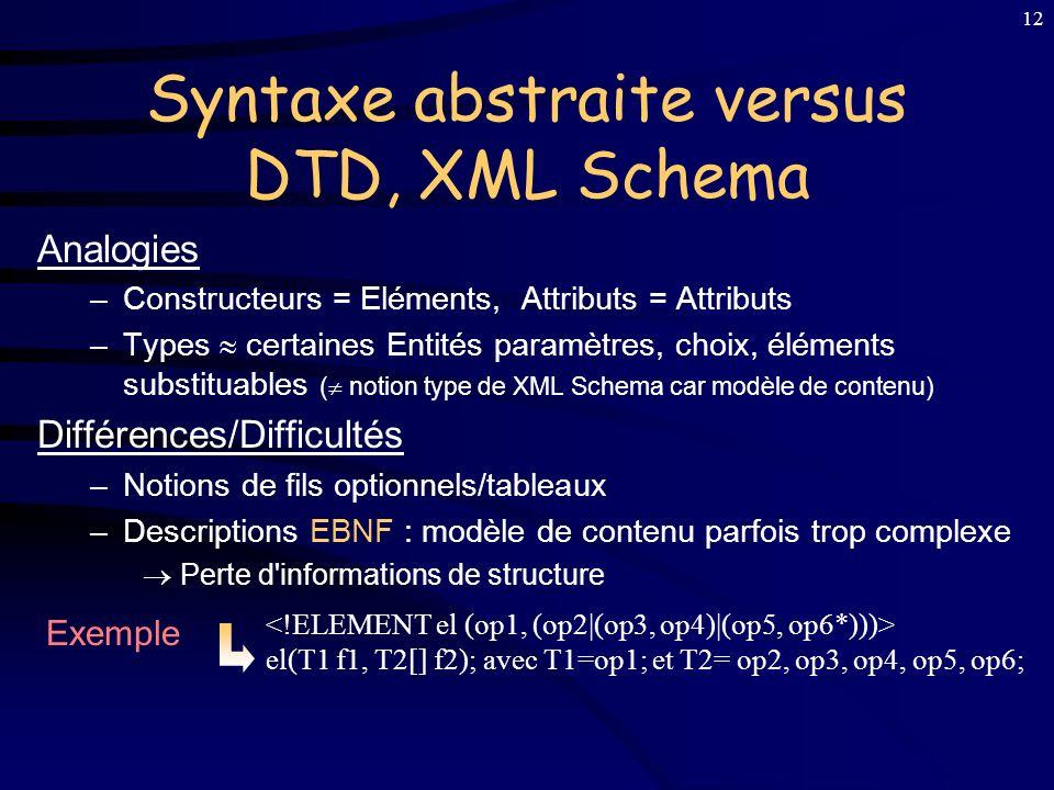 Syntaxe abstraite versus DTD, XML Schema