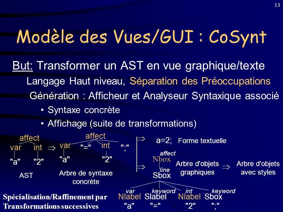 Modèle des Vues/GUI : CoSynt